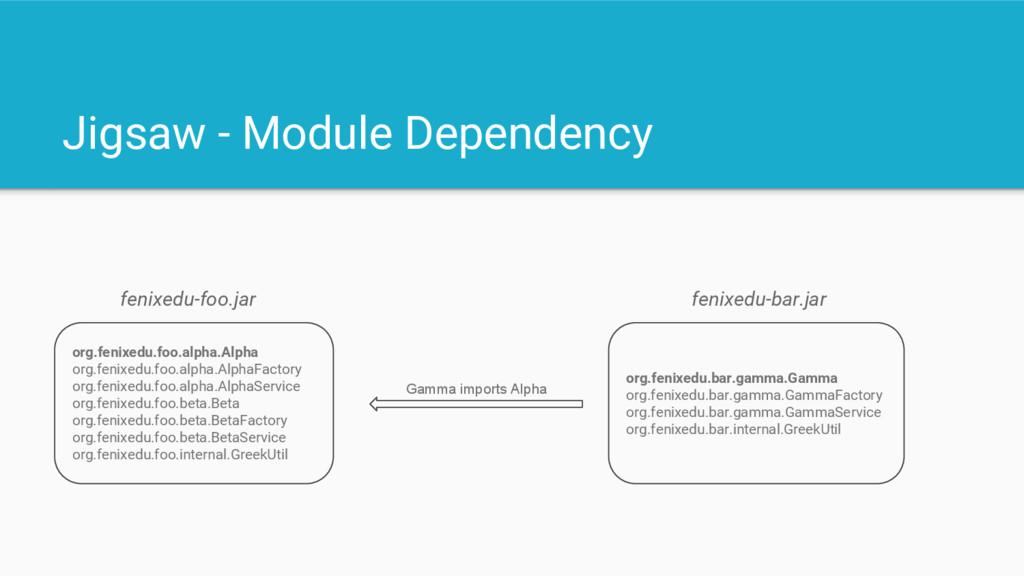 Jigsaw - Module Dependency org.fenixedu.foo.alp...