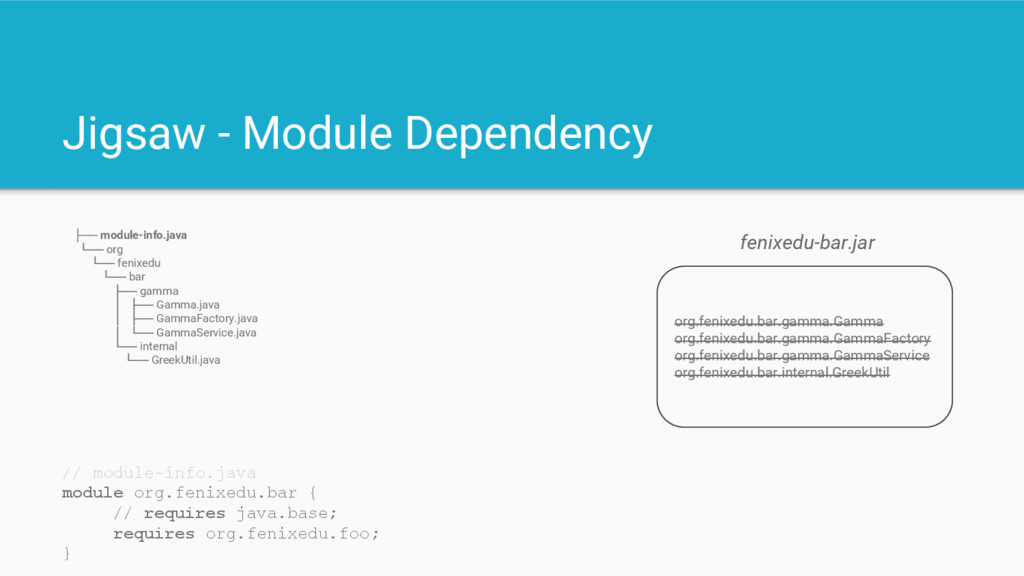 Jigsaw - Module Dependency ├── module-info.java...