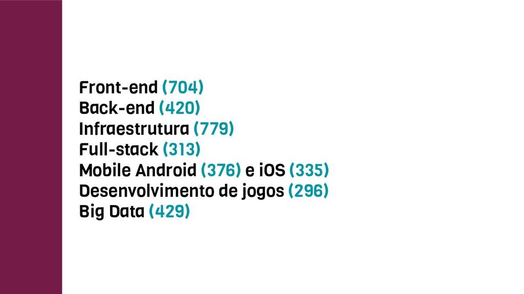 Front-end (704) Back-end (420) Infraestrutura (...