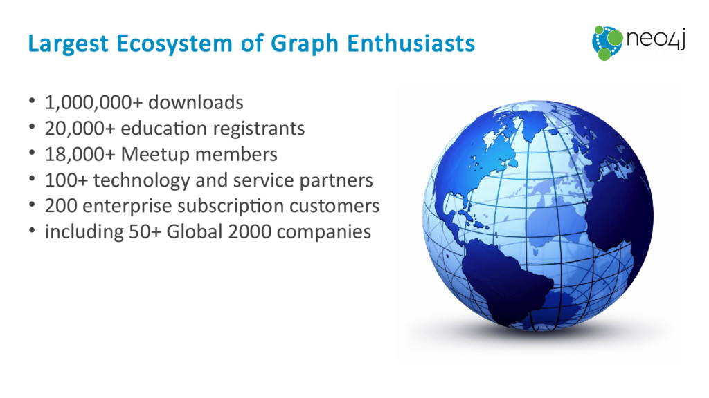 Largest Ecosystem of Graph Enthusiasts • 1,000,...