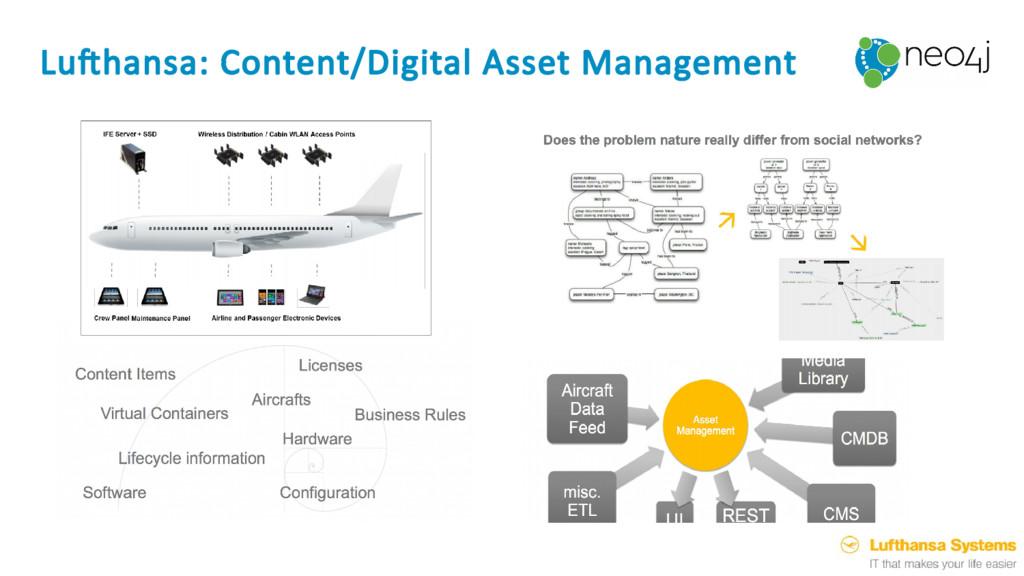 Lufthansa: Content/Digital Asset Management