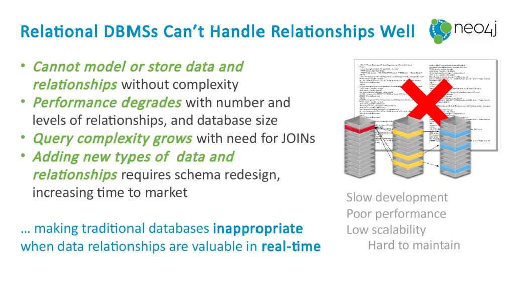 Relational DBMSs Can't Handle Relationships Wel...