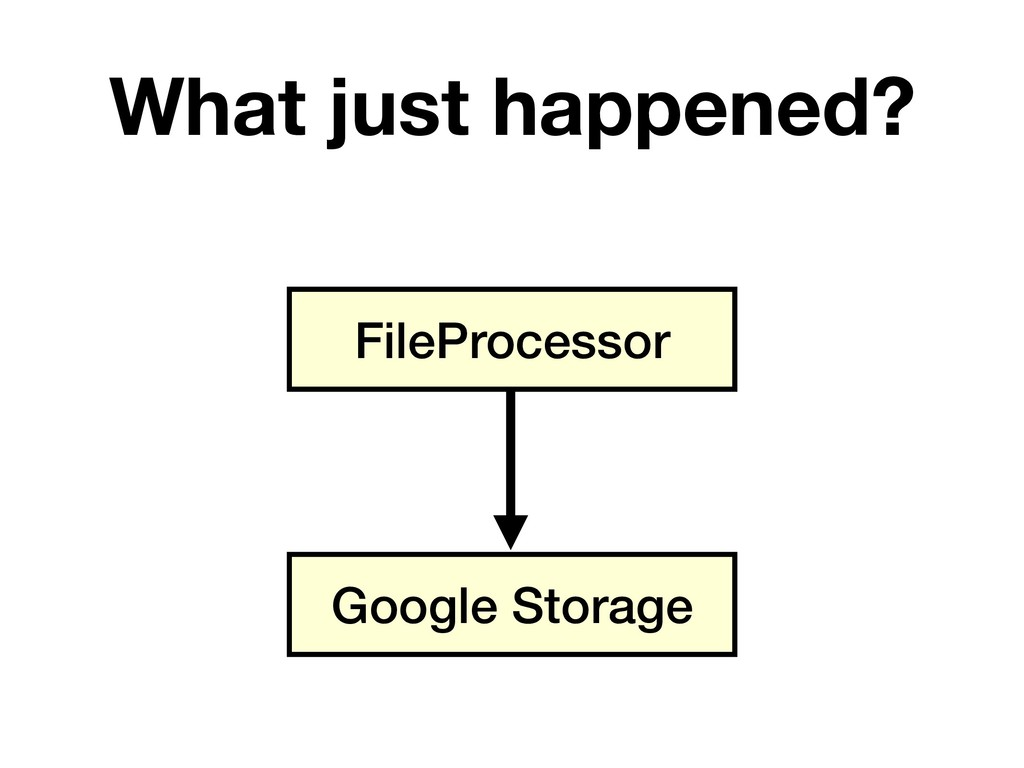 FileProcessor Google Storage What just happened?