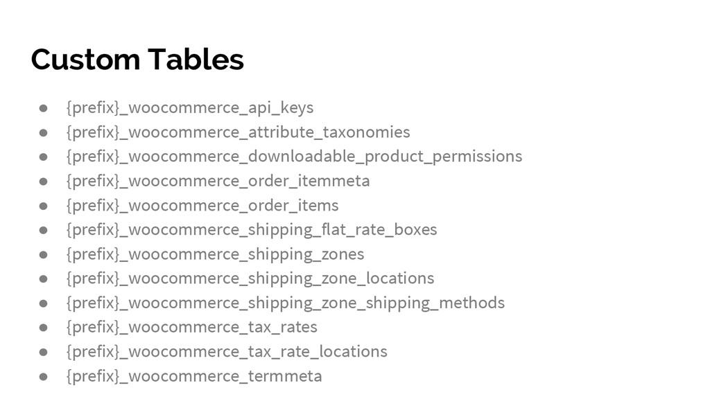 Custom Tables ● {prefix}_woocommerce_api_keys ●...