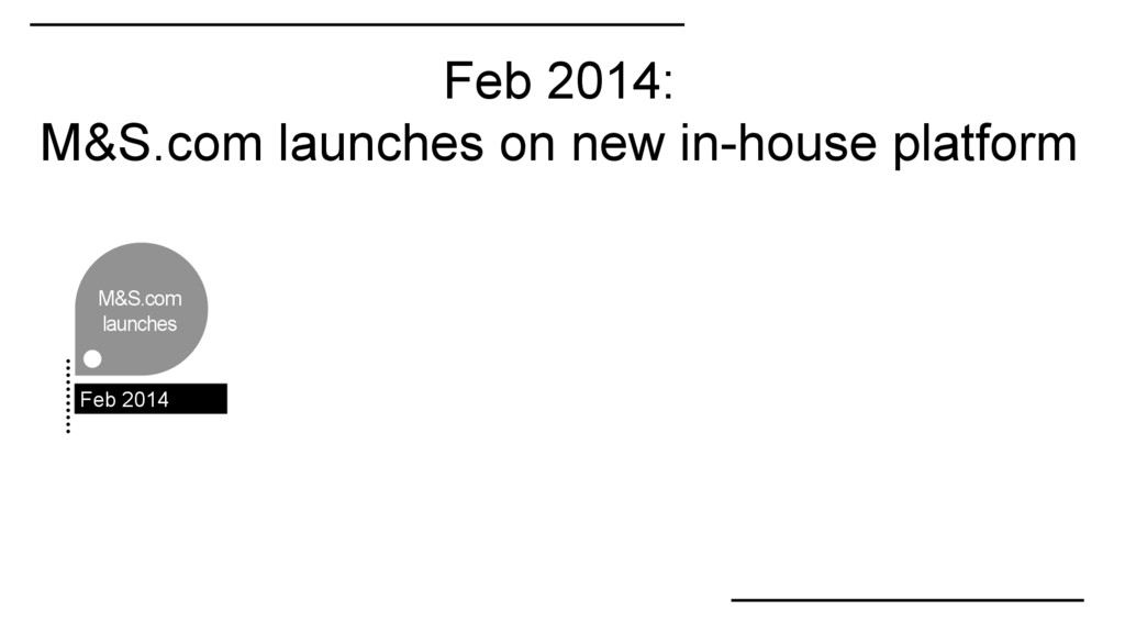 Feb 2014: M&S.com launches on new in-house plat...