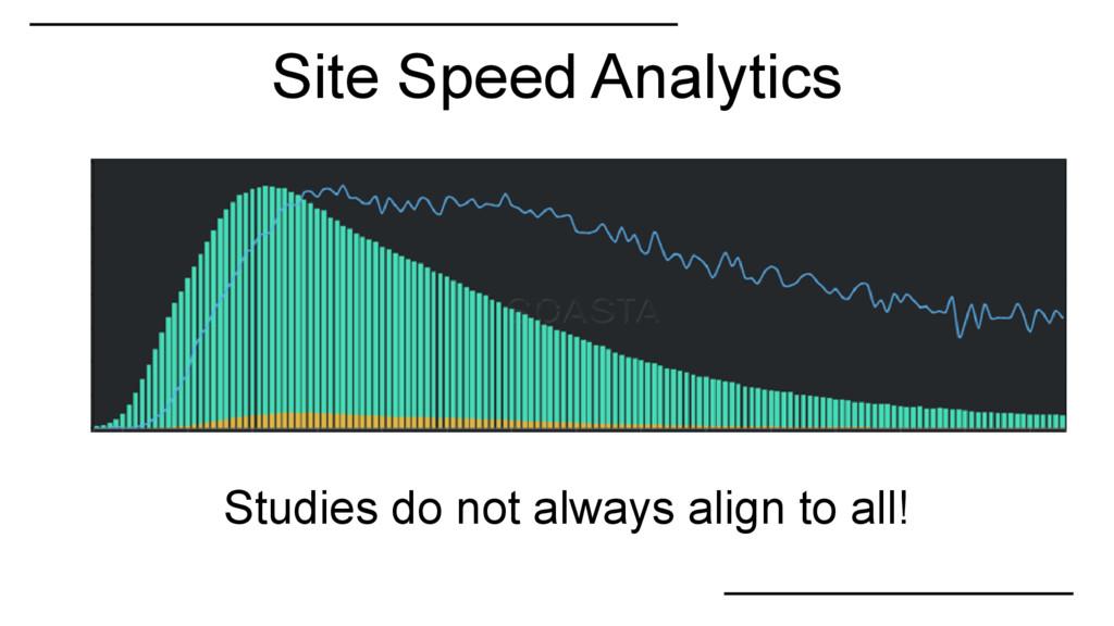 Site Speed Analytics Studies do not always alig...
