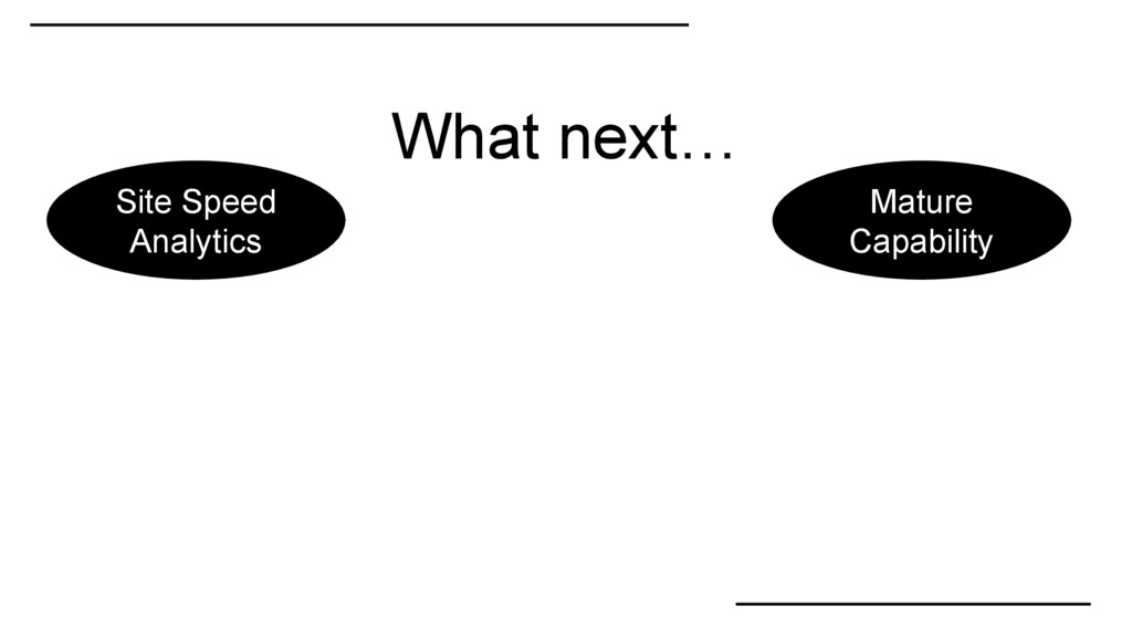 What next… Site Speed Analytics Mature Capabili...
