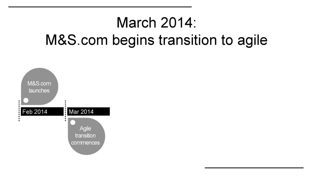 March 2014: M&S.com begins transition to agile ...