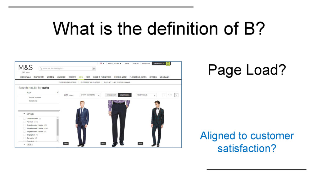 What is the definition of B? Page Load? Aligned...