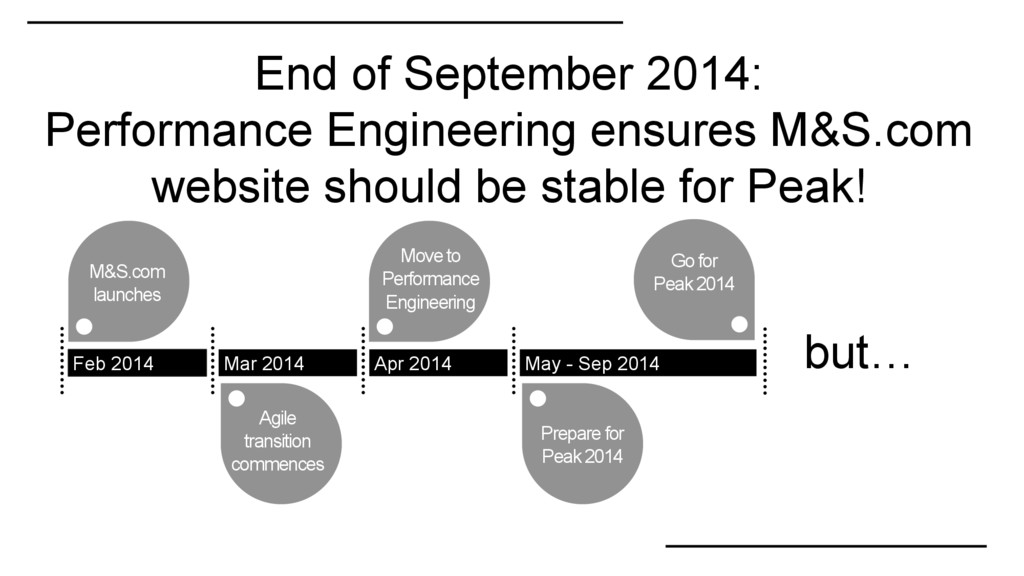 End of September 2014: Performance Engineering ...