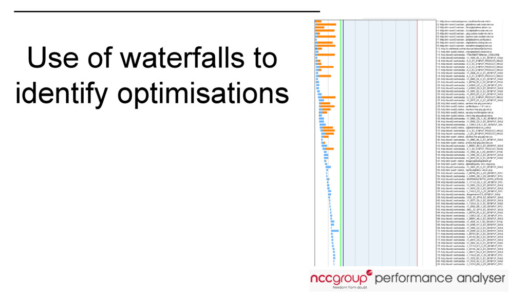 Use of waterfalls to identify optimisations