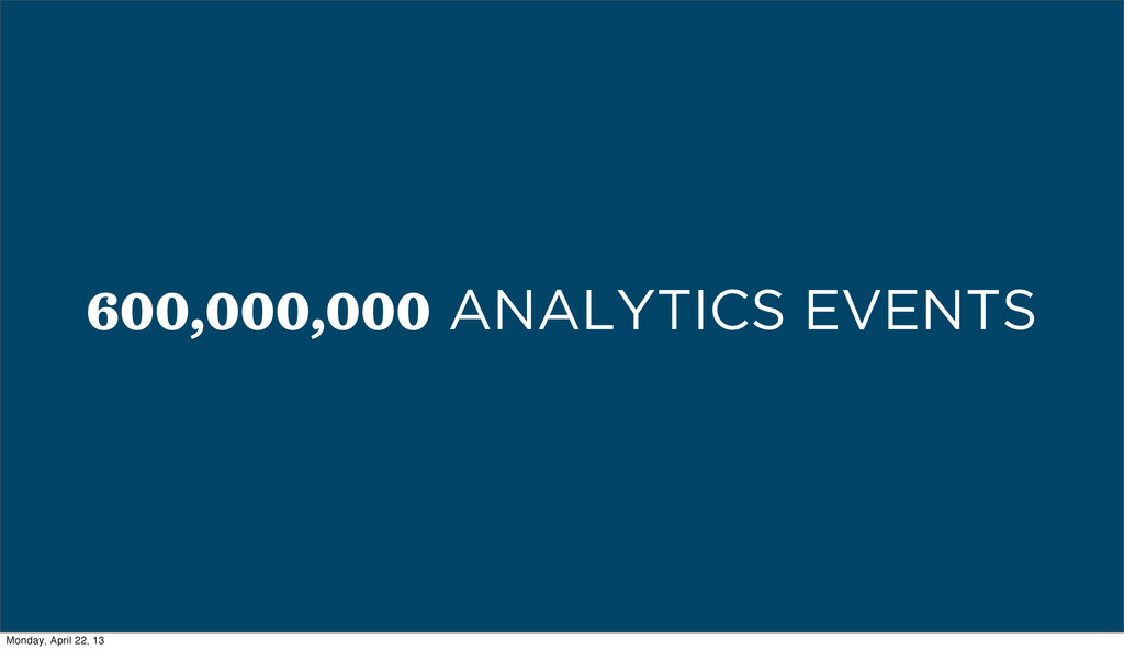 600,000,000 ANALYTICS EVENTS Monday, April 22, ...
