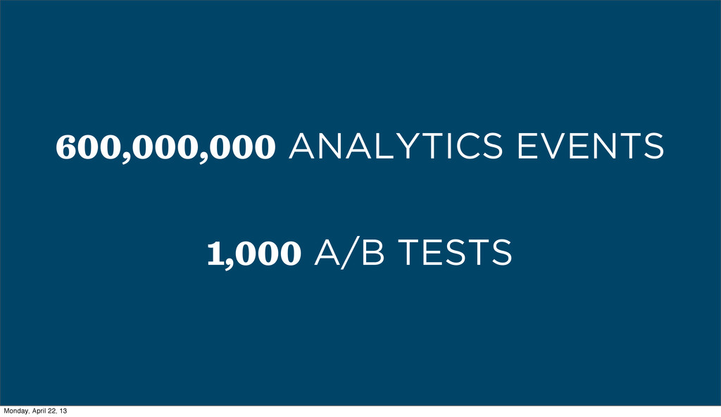1,000 A/B TESTS 600,000,000 ANALYTICS EVENTS Mo...