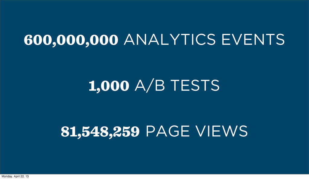 1,000 A/B TESTS 81,548,259 PAGE VIEWS 600,000,0...
