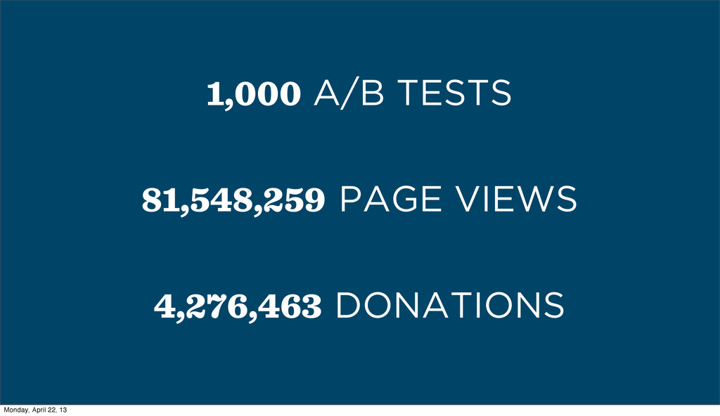 1,000 A/B TESTS 81,548,259 PAGE VIEWS 4,276,463...