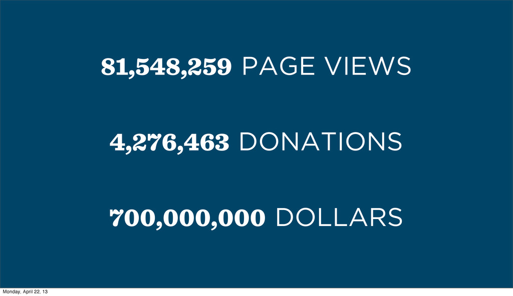 81,548,259 PAGE VIEWS 700,000,000 DOLLARS 4,276...