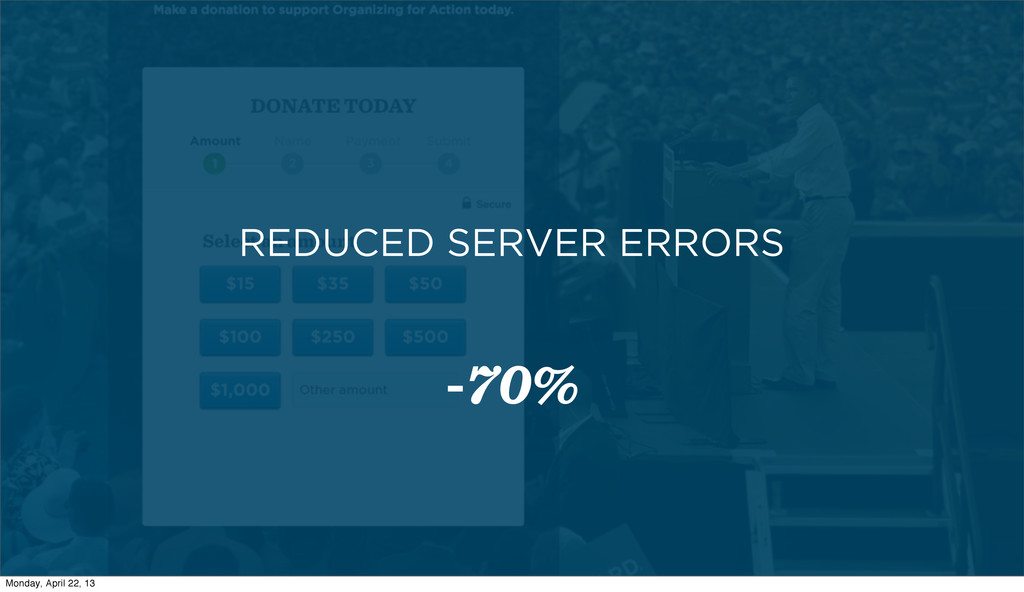 REDUCED SERVER ERRORS -70% Monday, April 22, 13