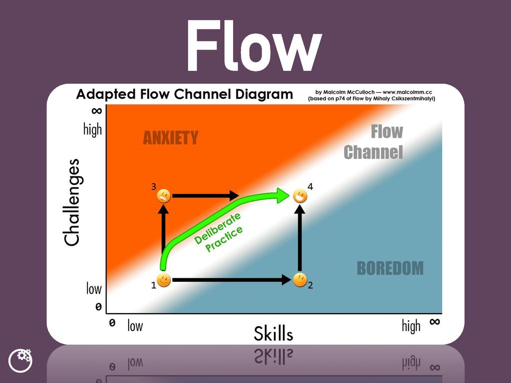 ƾ Flow