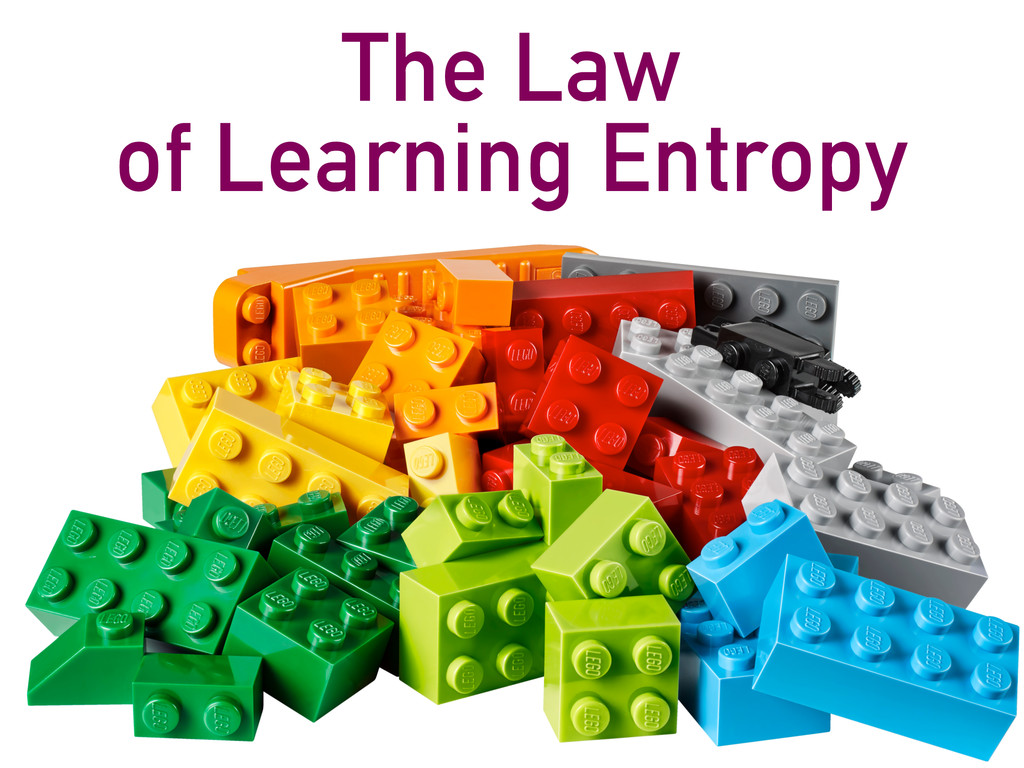 The Law of Learning Entropy