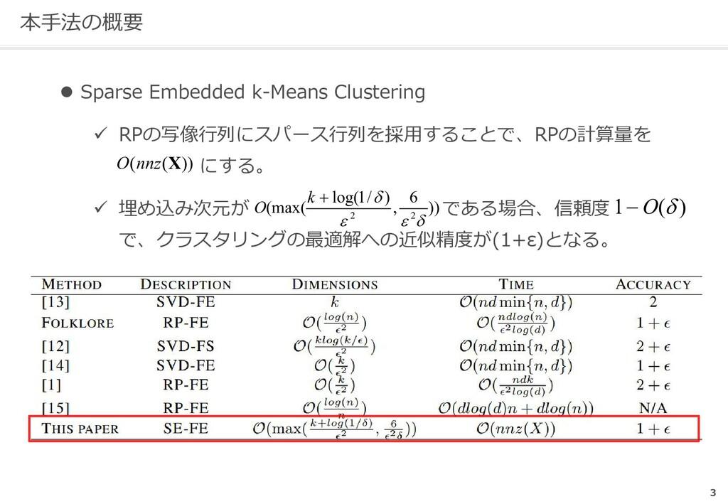 本手法の概要 l Sparse Embedded k-Means Clustering ü R...