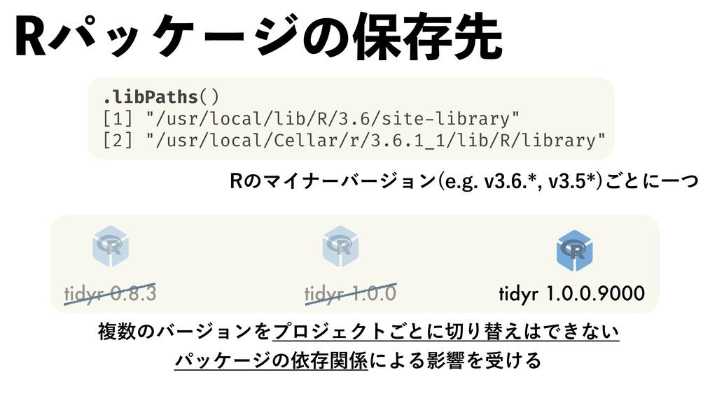 3ύοέʔδͷอଘઌ tidyr 1.0.0 3ͷϚΠφʔόʔδϣϯ FHW...