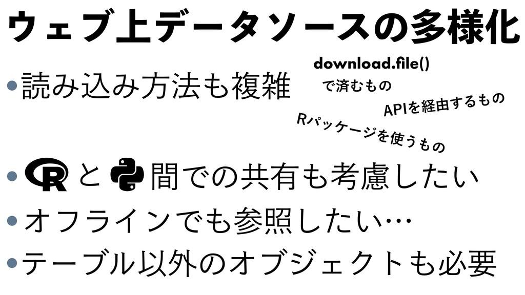 Σϒ্σʔλιʔεͷଟ༷Խ ಡΈࠐΈํ๏ෳ ͰࡁΉͷ download.file() 3...