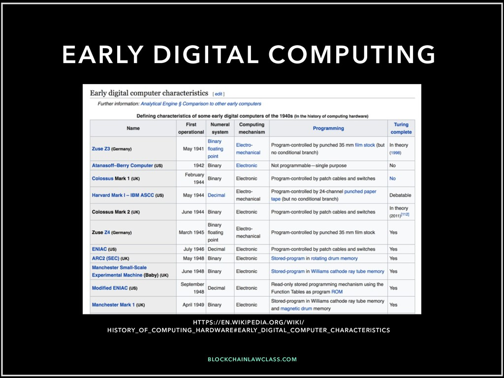 EARLY DIGITAL COMPUTING HTTPS://EN.WIKIPEDIA.OR...