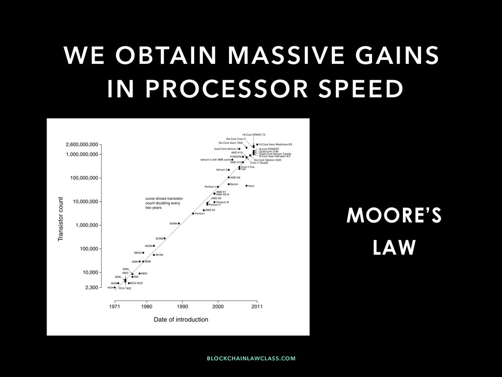 MOORE'S LAW ! WE OBTAIN MASSIVE GAINS IN PROCES...