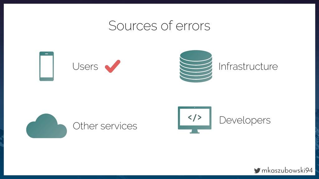 mkaszubowski94 </> Developers Users Infrastruct...