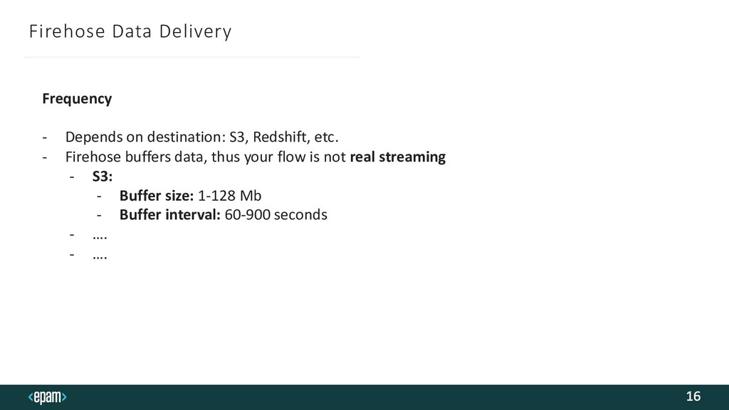 Firehose Data Delivery 16 Frequency - Depends o...