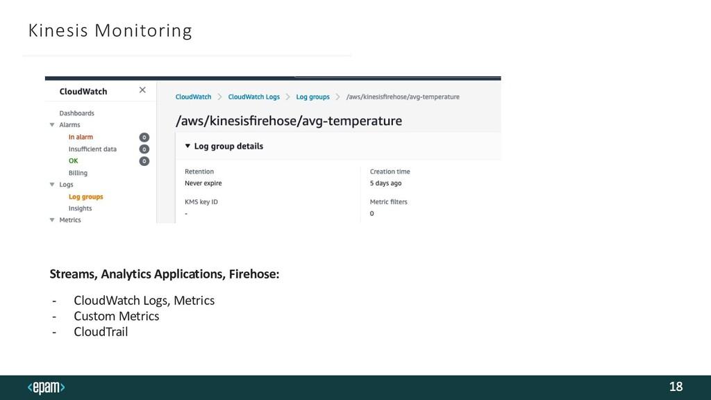 Kinesis Monitoring 18 - CloudWatch Logs, Metric...