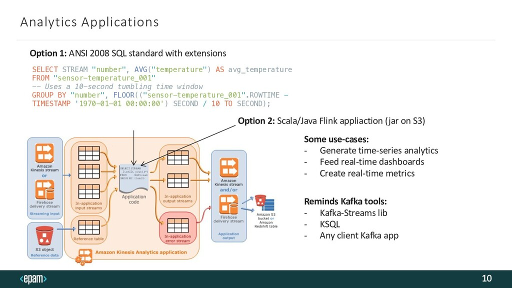 Analytics Applications 10 Some use-cases: - Gen...