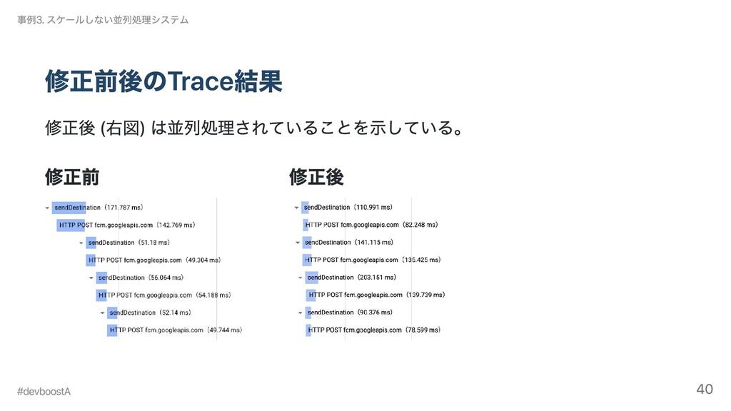 修正前後のTrace結果 修正後 (右図) は並列処理されていることを⽰している。 修正前 ...