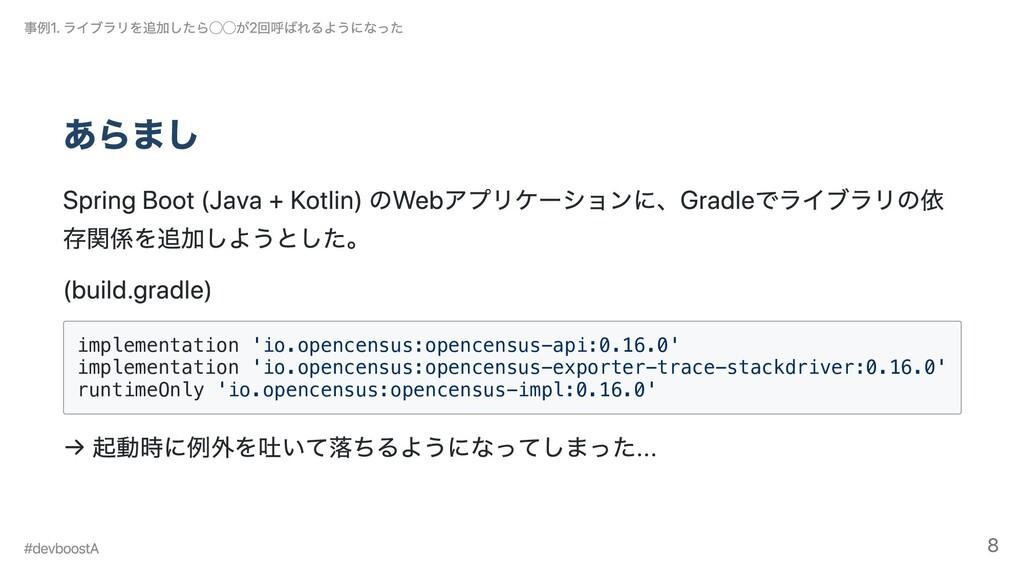 あらまし Spring Boot (Java + Kotlin) のWebアプリケーションに、...