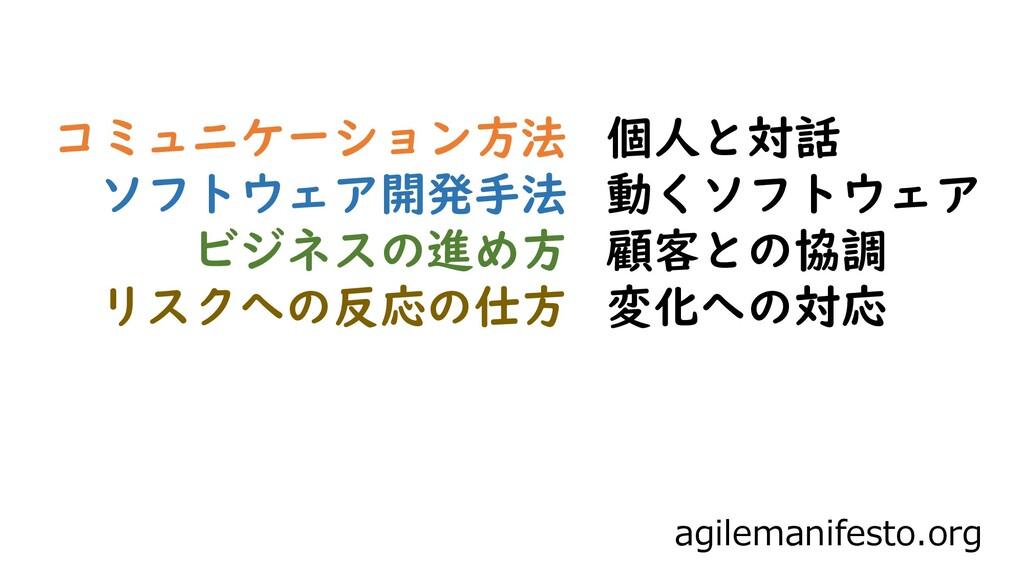 agilemanifesto.org 個人と対話 動くソフトウェア 顧客との協調 変化への対応...