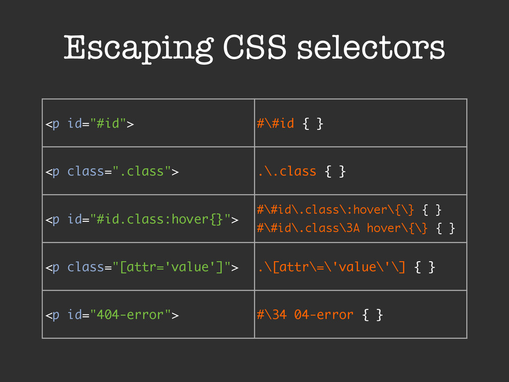 """Escaping CSS selectors <p id=""""#id""""> #\#id { } <..."""