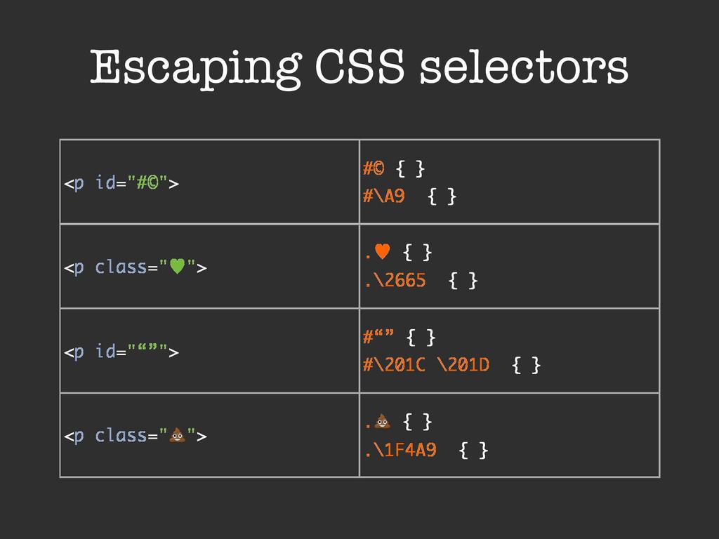 "Escaping CSS selectors <p id=""#©""> #© { } #\A9 ..."