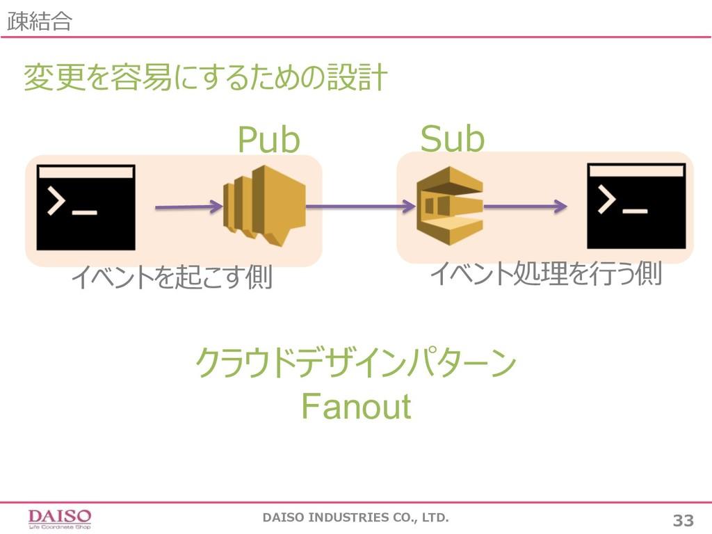 """, ,    )%#!*&""""+* Fanou..."""