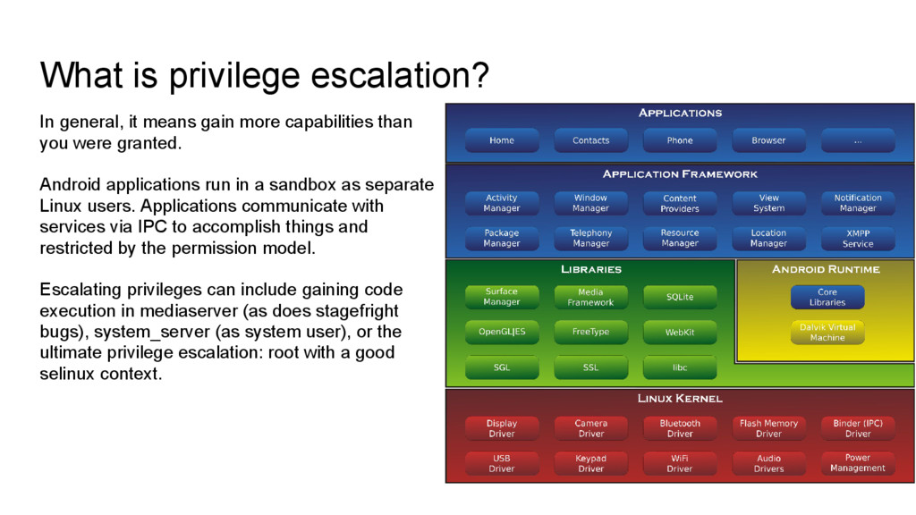 What is privilege escalation? In general, it me...