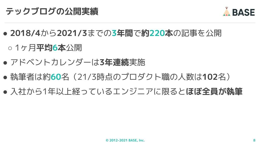 © 2012-2021 BASE, Inc. 8 テックブログの公開実績 ● 2018/4から...