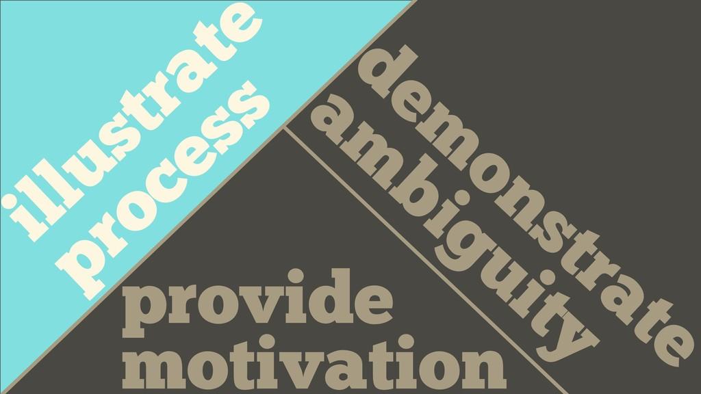 illustrate process provide motivation dem onstr...