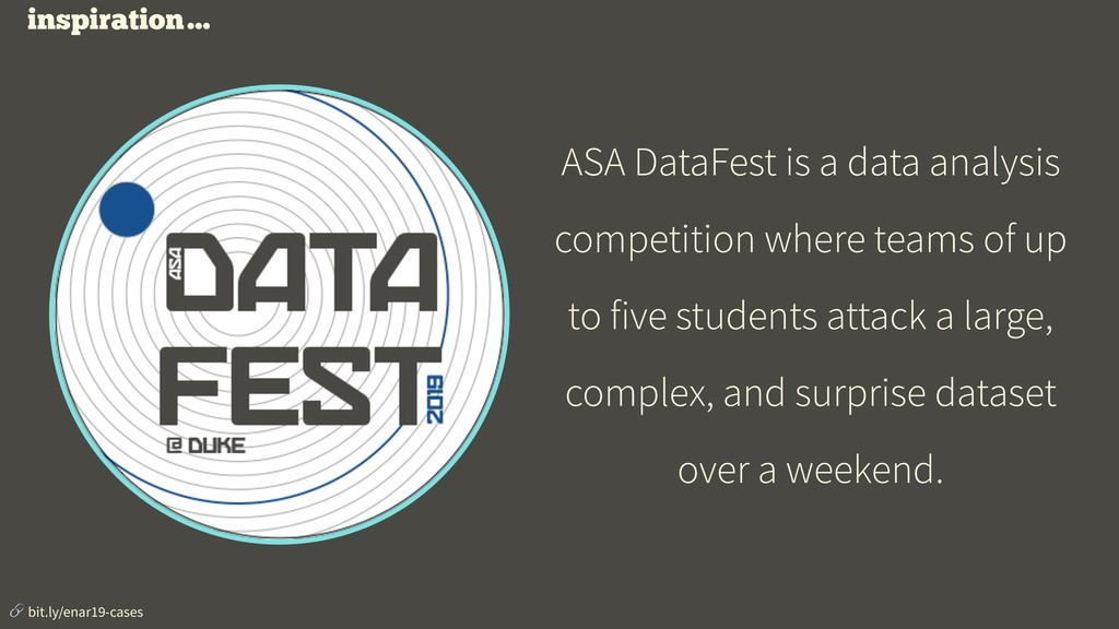ASA DataFest is a data analysis competition whe...