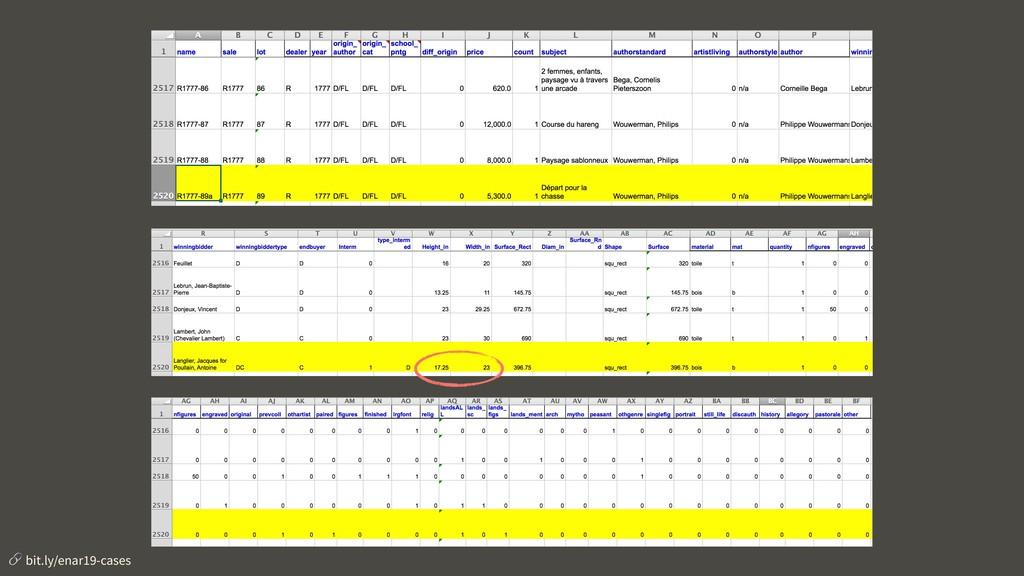 bit.ly/enar19-cases
