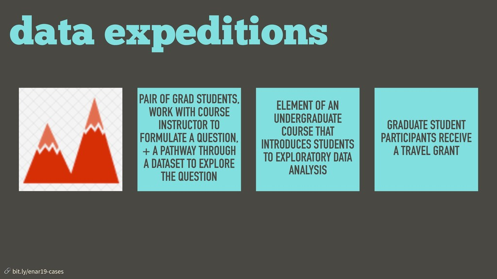 data expeditions PAIR OF GRAD STUDENTS, WORK WI...