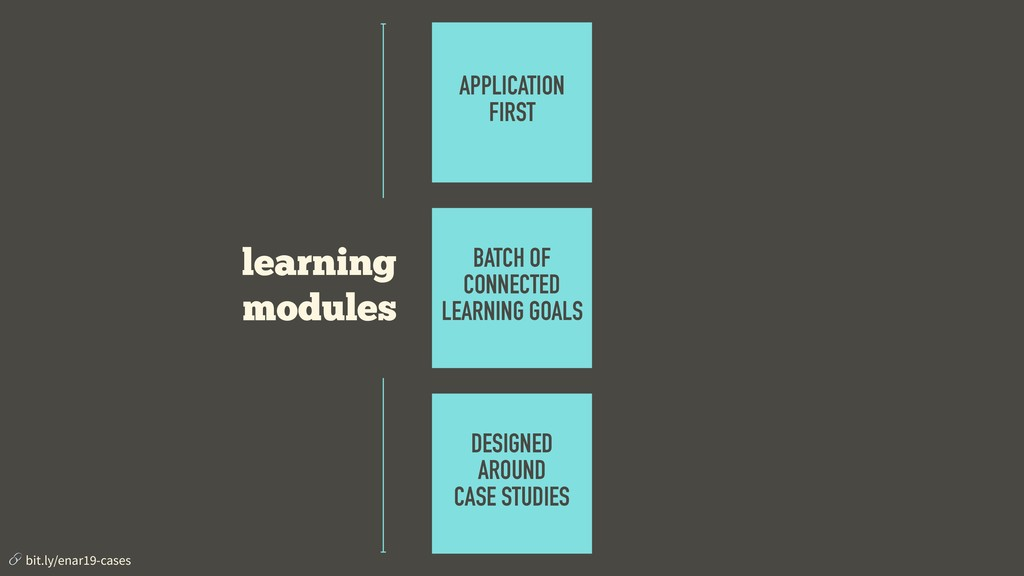 APPLICATION FIRST BATCH OF CONNECTED LEARNING G...