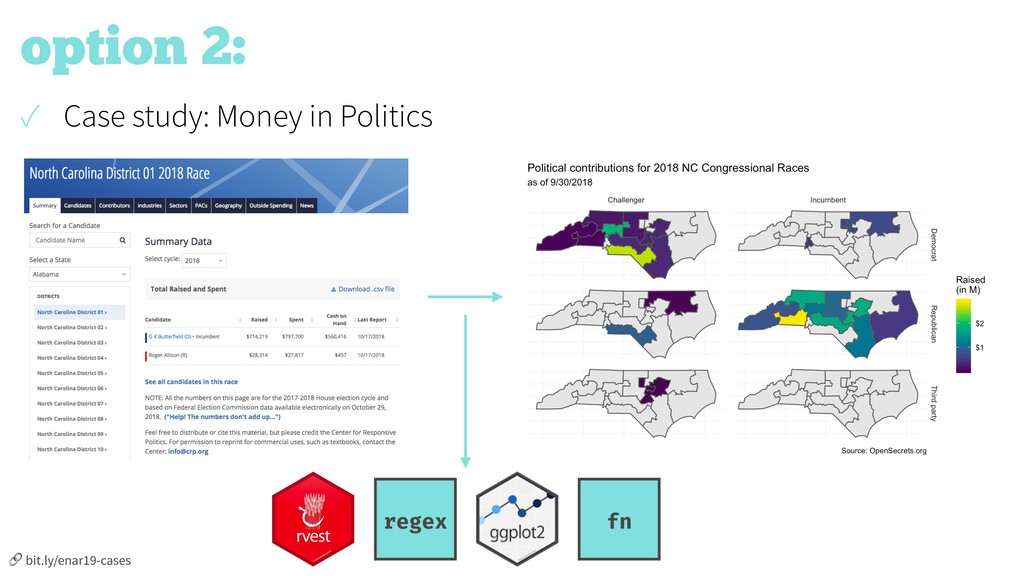 option 2: ✓ Case study: Money in Politics regex...