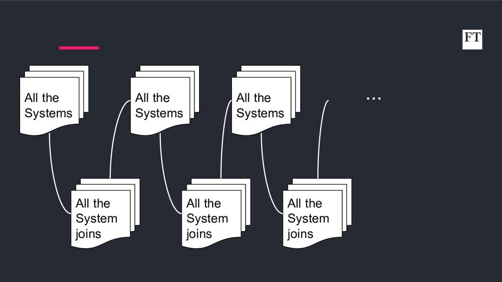 All the Systems All the System joins All the Sy...