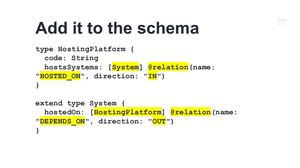 type HostingPlatform { code: String hostsSystem...