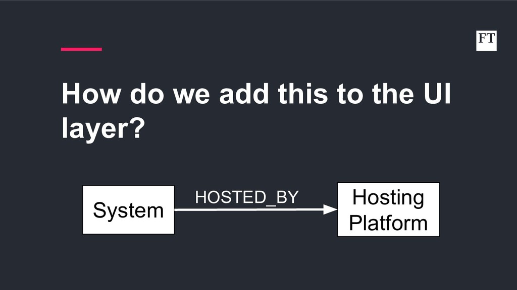 How do we add this to the UI layer? System Host...