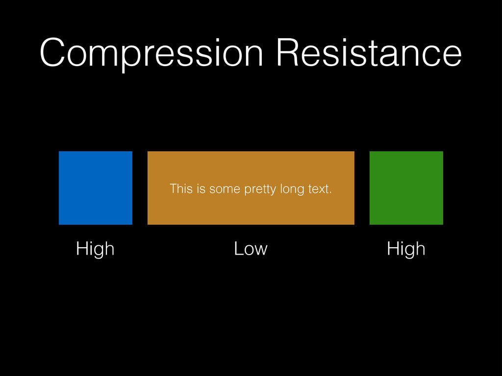 Compression Resistance This is some pretty long...